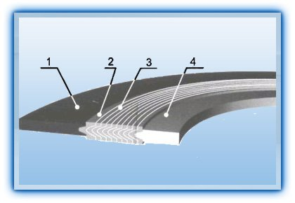 Прокладки спирально-навитые (СНП)